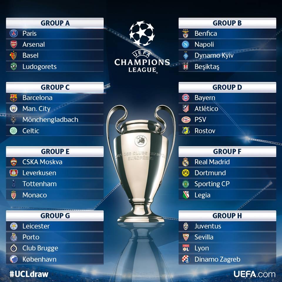 قرعة دوري أبطال أوروبا- المصدر: uefa champions league